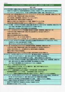 年間計画詳細2015