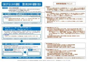 災害時避難安全カード説明用プリント1212案-01