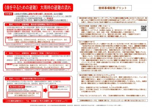 災害時避難安全カード説明用プリント1212案-02
