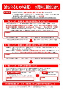 災害時避難安全カード1212案-02